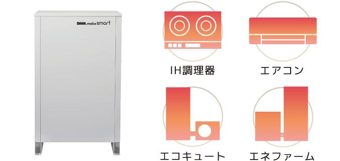 IH調理器、エアコン、エコキュート、エネファーム