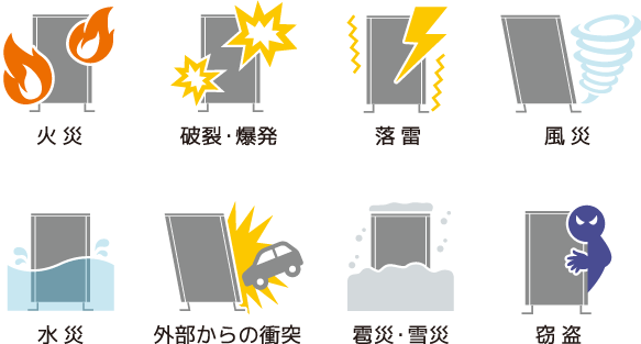 火災、破裂・爆発、落雷、風災、水災、外部からの衝突、雹災・雪災、窃盗